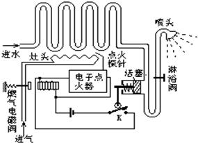14.如图是某家用燃气热水器结构原理图.微动开