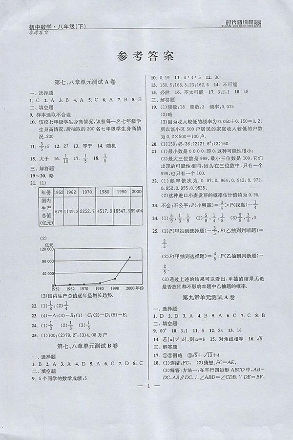 2018年时代新课程初中数学八年级下册参考答案第1页