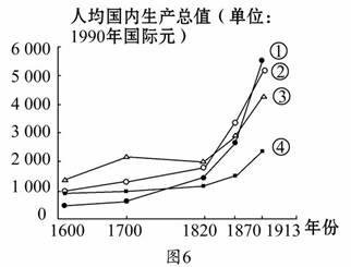gdp曲线图_中国2017年经济增长率料6.8 将在2032年前超越美国成全球最大经济体