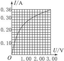 11.用如图1所示的实验器材测定小灯泡的伏安特性曲线.要求加在小灯泡上的电压从零开始逐渐增大到额定电压. 1 画出实验所用的电路图.并按电路图把下面的实物连接起来