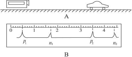 图2-2-18a是在高速公路上用超声波测速仪测量车速的示意图,测速仪