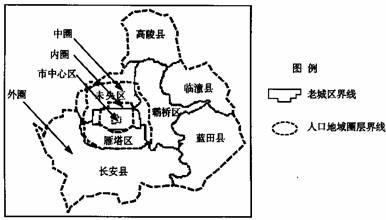 中国人口变化_人口地域结构变化率