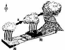 1.若图示地区的纬度为40 60 之间.其陆地的降水类型 主要为 ① 对流雨 ② 台风雨 ③ 地形雨 ④ 精英家教网