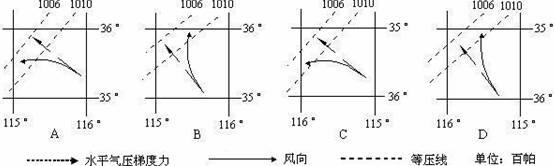 下列四图中,能正确表示水平气压梯度力和风向的是:(     )图片