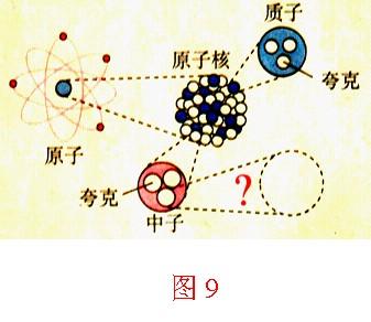 用来说明原子及原子核结构情况的示意图,由此图提供的信息可知:原子是