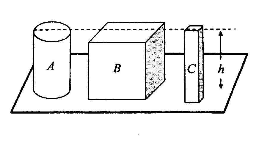高度相同的实心圆柱体a.正方体b和长方体c铁块如图上.