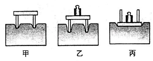 在物理学中.用压强压强来表示压力的作用效果
