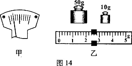 小军在用托盘天平测量物体a的质量时.先将天平放在上.