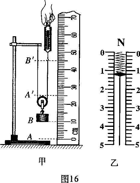 在这个过程中,弹簧测力计对绳的拉力为f,弹簧测力计的示数如图16乙