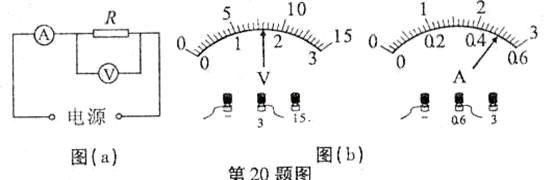 用电压表和电流表可以测量未知导体R的电阻值(即伏安法测电阻),图(a)为一种测量方案的原理图(不考虑多次测量.图中用电源表示电路的其它部分)。 (1)某次实验时电压表和电流表的读数如图(b)所示,电压表的读数为_______V,电流表的读数为_______A,则电阻的测量值R=_______, (2)考虑到电压表的电阻对电路的影响,必然会给测量结果带来误差.那么用这种方案测量出来的电阻值_______(选填大于、小于或等于)真实值,其原因是_______。