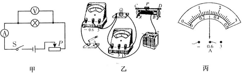 """图甲是某小组同学""""测量小灯泡的电功率""""实验电路图,已知小灯泡的额定"""