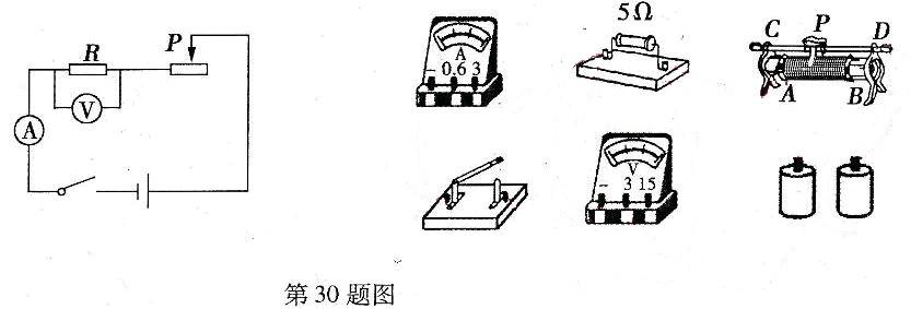 """(7分)在""""探究电流跟电阻关系""""的实验中,小刚设计的实验电路图如图所示"""