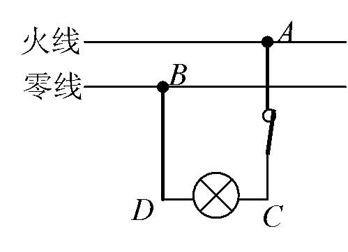 如图是家庭电路的一部分,电工检修照明电路时发现开关s闭合后灯不亮