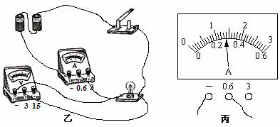 连接成电路 用笔画线表示导线.连接线不要交叉 , 2.如果闭合开关时