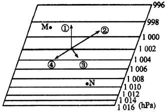 图代表水平气压梯度力.地转偏向力.摩擦力和风向的是图片