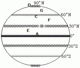 读气压带,风带分布图,回答下列问题.图片