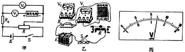 某实验小组设计如图甲电路,给硅光电池加反向电压(硅光电池负极接高
