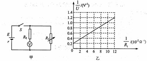 为了测定这个电池的电动势和内阻,某同学利用如图甲所示的电路进行