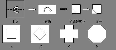 如图,把一个正方形对折两次后沿虚线剪下,展开后所得的图形是(    )