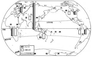 中国各省面积人口_2012世界各洲人口数