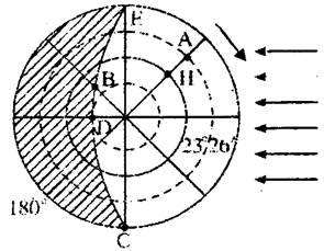 下图是一幅 以极地为中心的光照图 ,读图,完成下列问题 1 此图表示的是 日 节气 的光照情况,图中ED表示 线 晨 昏 2 此时A点地方时是 时, B点的日出时间是