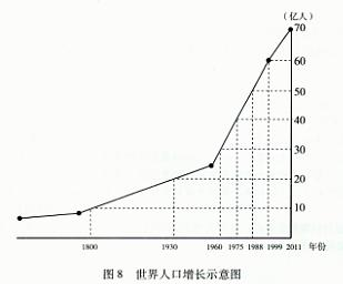 日本人口特征_日本能够维持1亿人口的规模吗