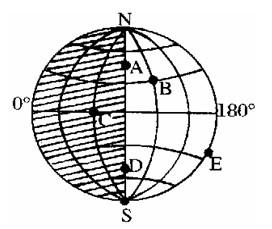 读下图.完成相应的要求. 1 A点的时刻是 . 该点所在的时区是 区. 2 图中A.B.C.D.E五点中. 自转线速度最大的是 . 太阳高度等于0的是