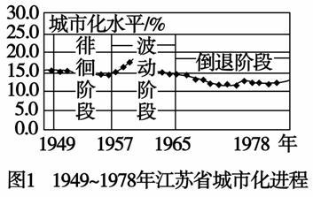 响.江苏省城市人口的增长主要来源于自然增长.城乡之间的人口流动