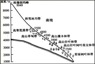 中国人口负增长_北欧 人口负增长