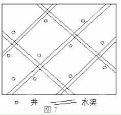 读右图回答问题. (1)描述甲国的主要地形特征.