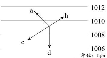 水平气压梯度力    b.地转偏向力     c.摩擦力        d.近地面风向图片