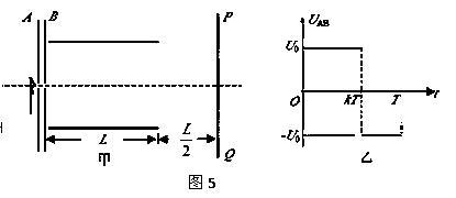 在水平地面上半圆柱体的截面图.O点为圆心.半圆柱体 表面是光滑的.图片