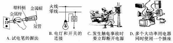 根据标记的电流方向,把电池组和开关的符号分别填进电路. (2)如图把灯泡和控制它的开关正确接入家庭电路中.