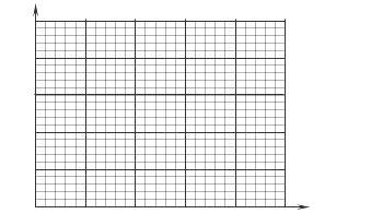 请你在方格纸中建立合适坐标并画出能直观反映出加速度与质量关系的图