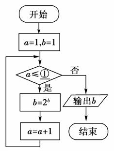 中国人口平均增长率_读中国人口年平均增长率的变化 图1 ,完成下列要求 1.从