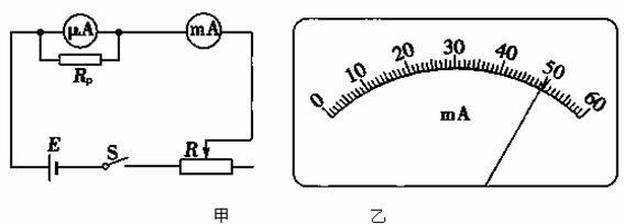 高中物理 题目详情  图甲是改装并校准电流表的电路图.