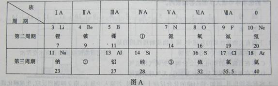 图b,图c是某两种元素的原子结构示意图.