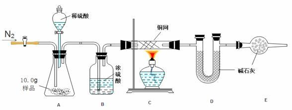 a-d是初中化学中常见物质,其转化关系如右图所示(部分反应物和生成物