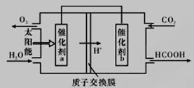 硫酸铵沉淀蛋白的原理_硫酸铵是沉淀蛋白最常用的盐,因为它在冷的缓冲液中溶解性好,冷的缓冲液有利于保持目的蛋白的活性.