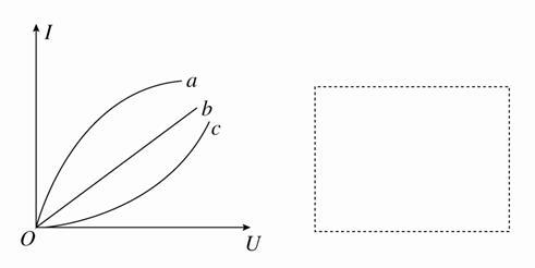 (2)在虚线框中画出实验电路图,要求测量误差尽可能小.-下列说法中
