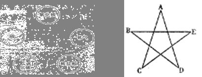 现有铁氧化铁稀盐酸_(10分)(1)a,b,c,d,e分别是氧化铁,铁,氧气,一氧化碳,稀盐酸中的一种物