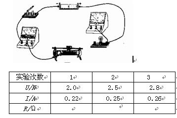 的电路.请你用笔画线代替导线.将实物图补充完整 2 电路连好后.小亮