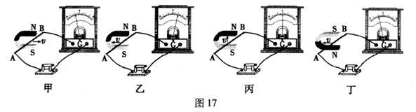 (2)为了探究感应电流的方向跟磁场方向和导体运动方向之间的关系. a.