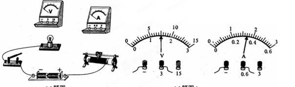 他把一根导线并联在电流表两端,小灯泡仍不发光,据此可判断电路故障是