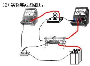 使用如图所示的器材测定小灯泡在不同电压下的电功率.已知小灯泡标有 6V.3W 的字样.电源是铅蓄电池串联组成的电池组.滑动变阻器有两个规格.R1标有 5Ω.2A .R2标有
