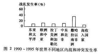 人匀gdp_各省区市GDP含金量分析