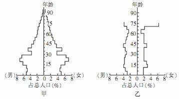 中国人口分布_我国国人人口分布状况