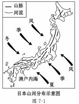 阅读日本河流的图文材料,回答问题.