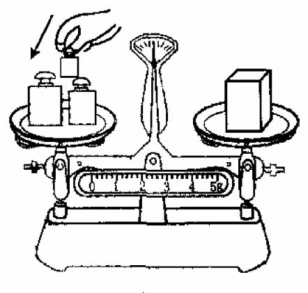 小李同学用托盘天平测量物体的质量.操作情况如右图所示.