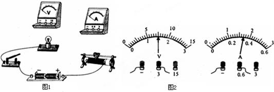 要测量小灯泡的电阻,提供的器材包括:小灯泡,电源,电流表,电压表,滑动变阻器,开关,导线若干. (1)请用笔画线将图1中的电路连接完整.  (2)闭合开关前,要将滑动变阻器的滑片置于最______端(选填左或右). (3)电源为两节干电池串联,则电源电压为______V (4)小华在实验过程中,向右移动变阻器滑片时,小灯泡亮度将______(选填变亮,变暗或不变),在实验过程中灯泡突然熄灭.经判断,电路故障是小灯泡或电流表被烧坏.查找故障时,在不拆开电路的情况下,他把一根导线并联在电流表